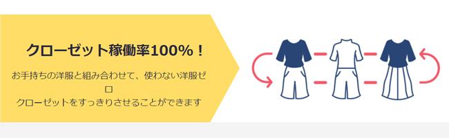 エディストクローゼット洗濯自由