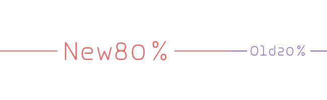 新しい服が80%古着が20%